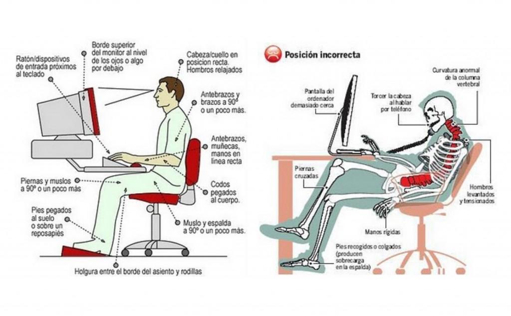Doctor edgar lopez la importancia de la ergonom a for Medidas ergonomicas de un escritorio